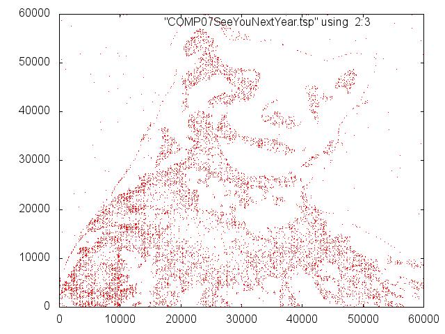 SC12 LittleFe dataset bear