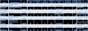 SC13_Stan_config_table